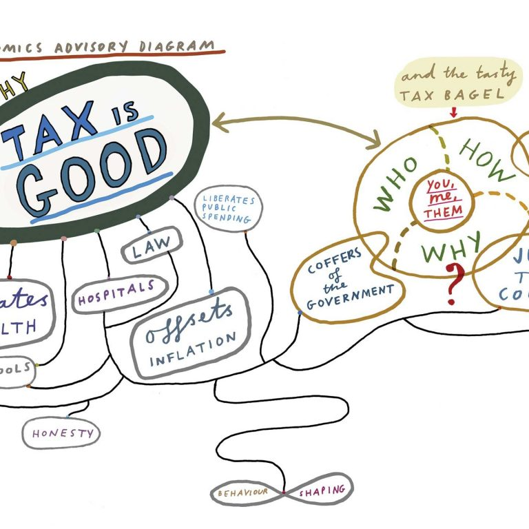 Diagram about tax